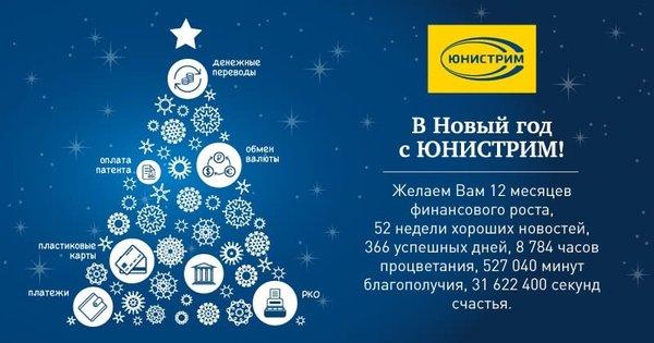 Кредит малому бизнесу новосибирск