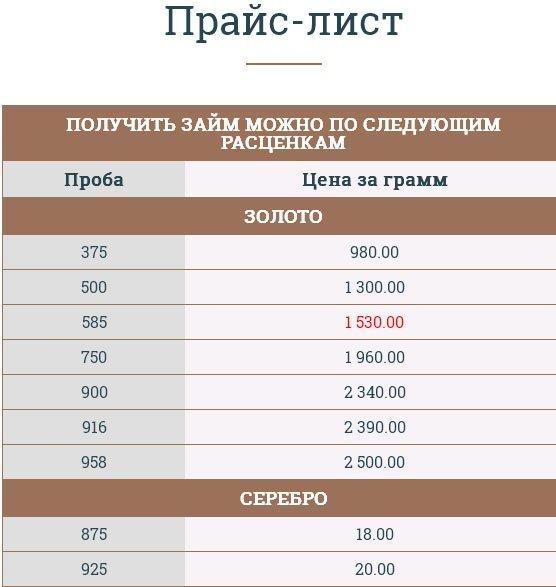 credit one bank las vegas nv address